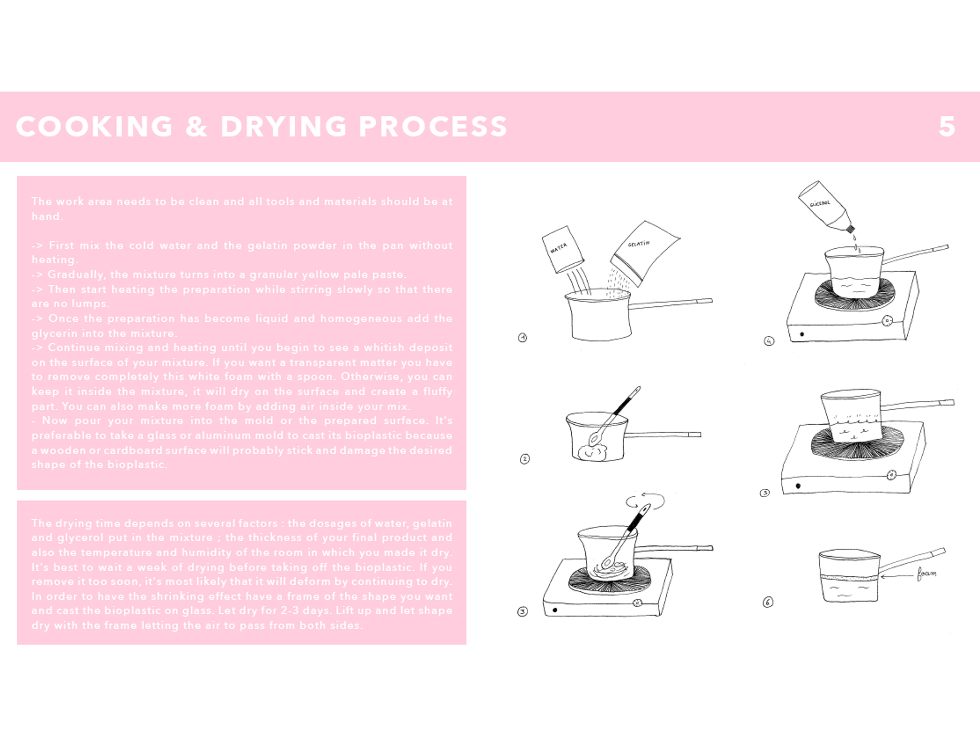cooking & drying process bioplastic